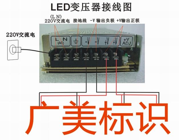 LED是低功耗产品,芯片无法承受过强电流,所有LED发光字产品都需要特定电压的变压器,不正确的接线容易烧坏变压器,因此广美标识为客户提供了变压器的接线图。  led变压器接线图 变压器底部会有螺丝接口,需要螺丝批拧开再进行接线。其中LN(AC)是接220V的交流电,两个接口火线和零线顺序可替换,但不能接触。 左边第三个接口是地线接口,可接可不接。-V是输出负极,+V是输出正极。 LED变压器接字的时候每个笔画都必须接有正极以及负极电源,且根据LED灯的功率配对应的变压器,如一个LED灯的功率是0.