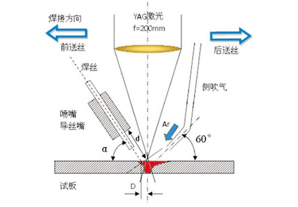 氩弧焊技术是在普通电弧焊的原理的基础上